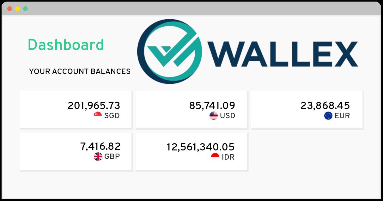 wallex dashboard image